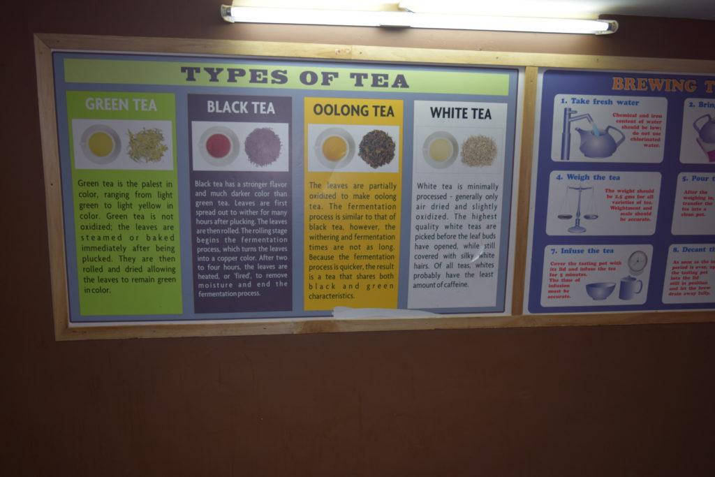 Types of tea @ Tea Museum Ooty